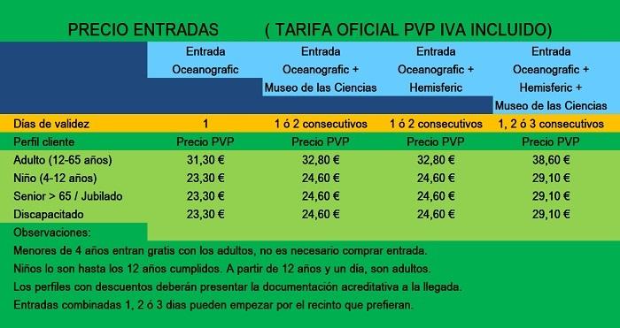 precio entradas oceanografic